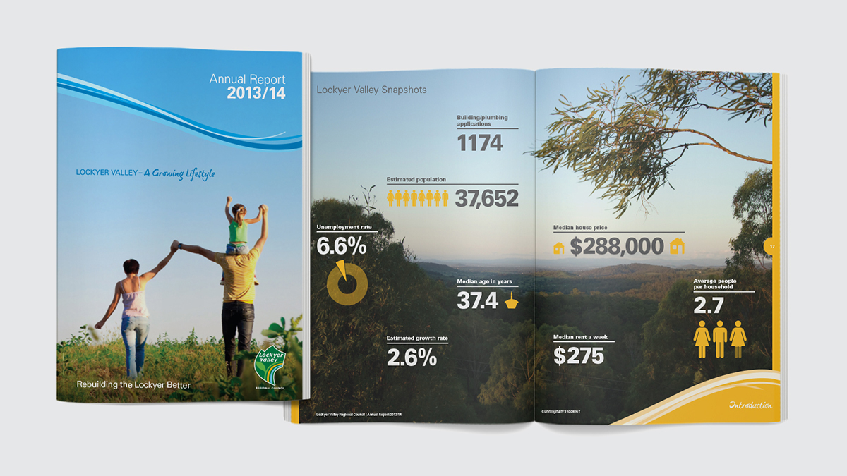 Blog Graphic - Annual Reports